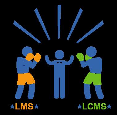 LMS VS LCMS